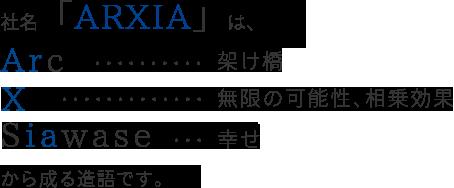 社名「ARXIA」は、Arc…架け橋 X…無限の可能性、相乗効果 Siawase…幸せ